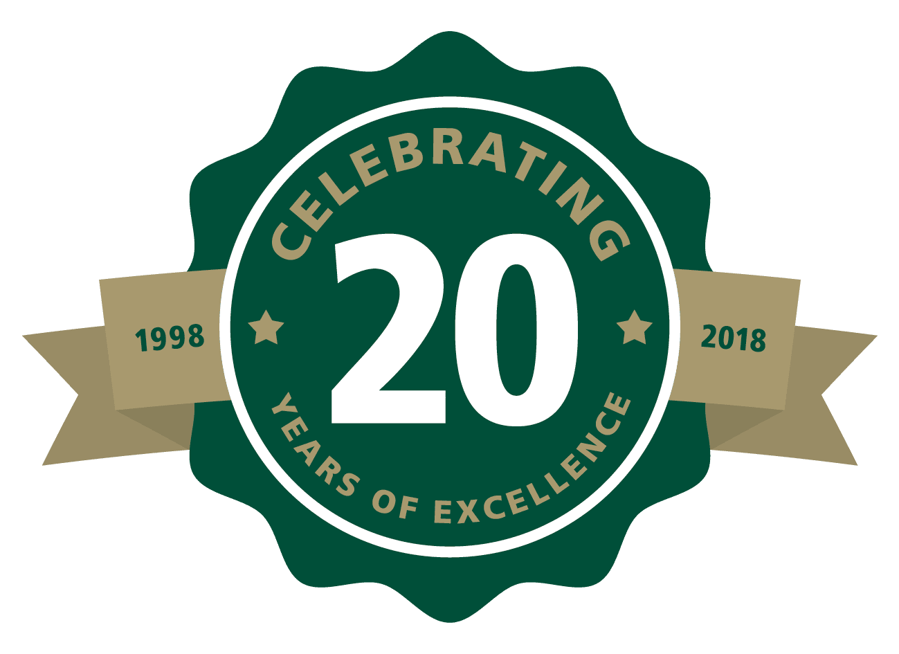 Celebrating 20 Years of Excellence